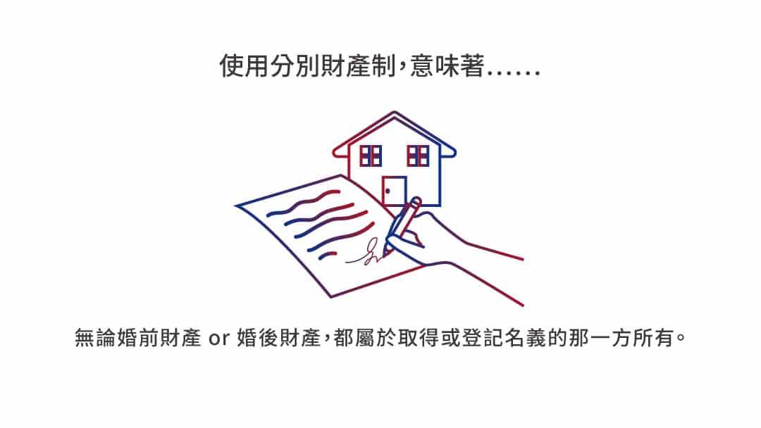 夫妻分別財產制 離婚如何分配財產
